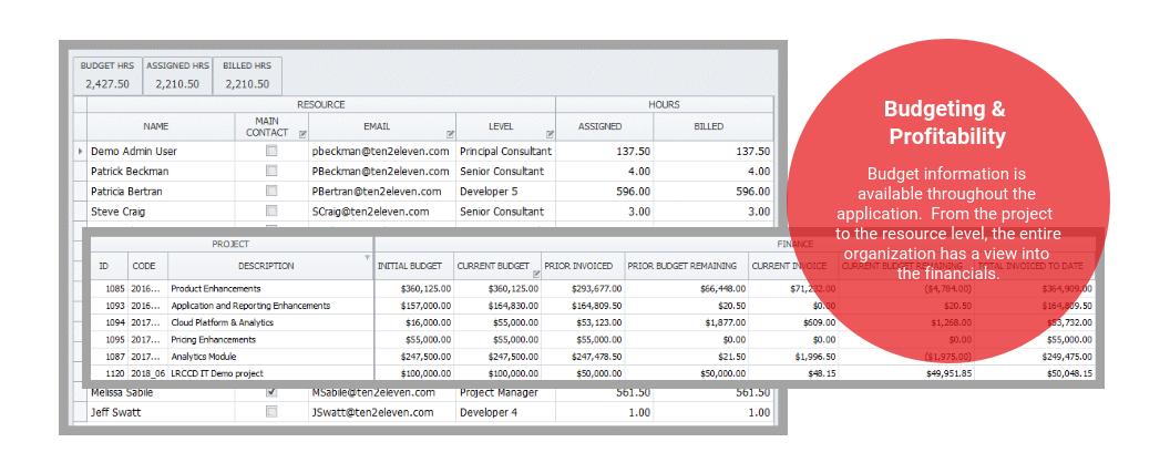 Finance Tour - Budgeting